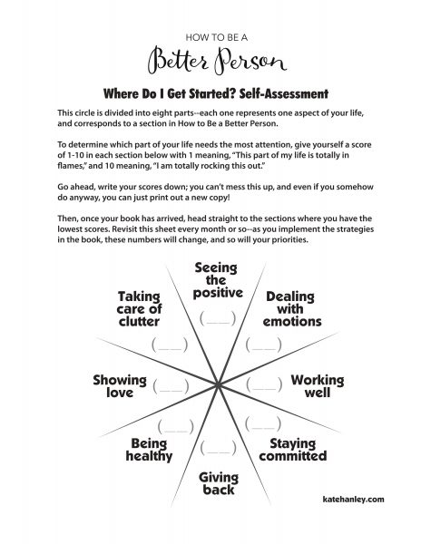 How to Be a Better Person Where Do I Start Self-Assessment